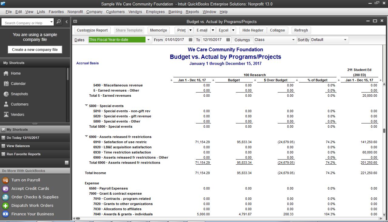 Budgets Samples
